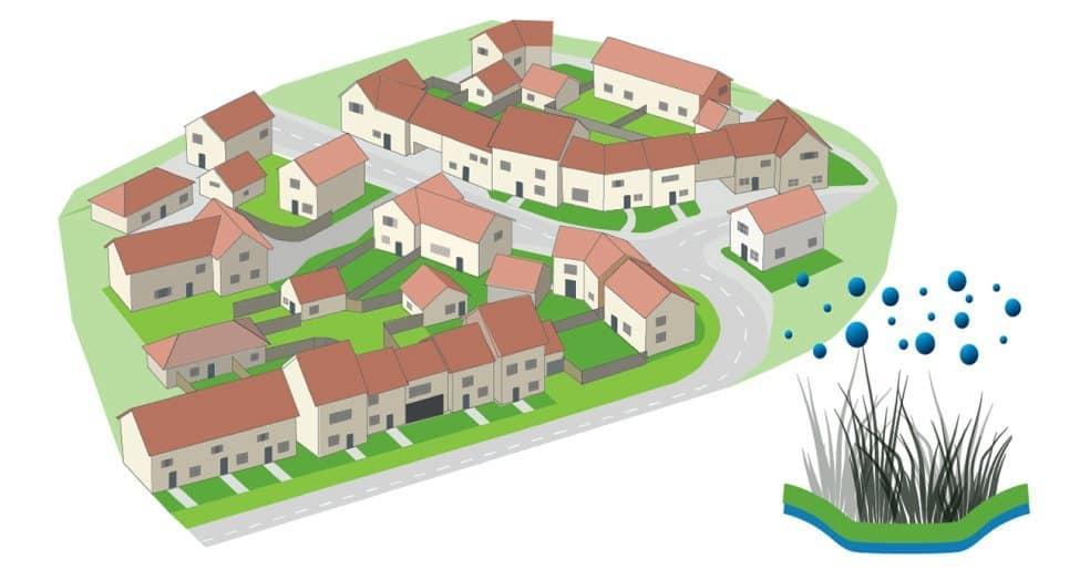 Drainage Strategy Major Development