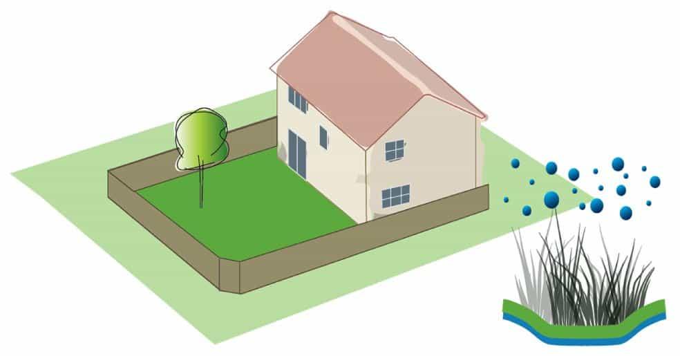 Drainage Strategy Single House