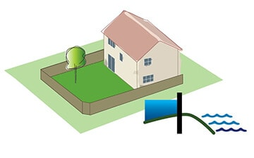 Flood Risk Activity Permit Exception Application - Urban Water