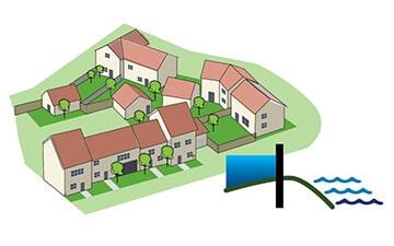 Flood Risk Activity Permit Standard Application - Urban Water