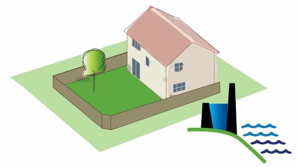 Flood Risk Assessment Single House