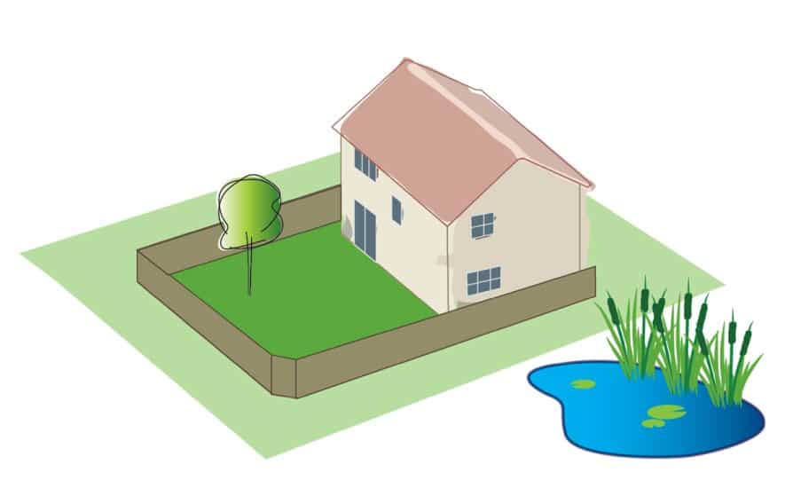 Sustainable Drainage Systems Single House