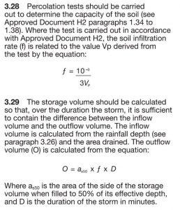 Building Regulations Soakaway Calculations